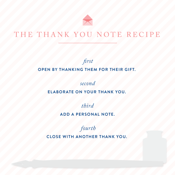 Thank-You-Note-Recipe-B
