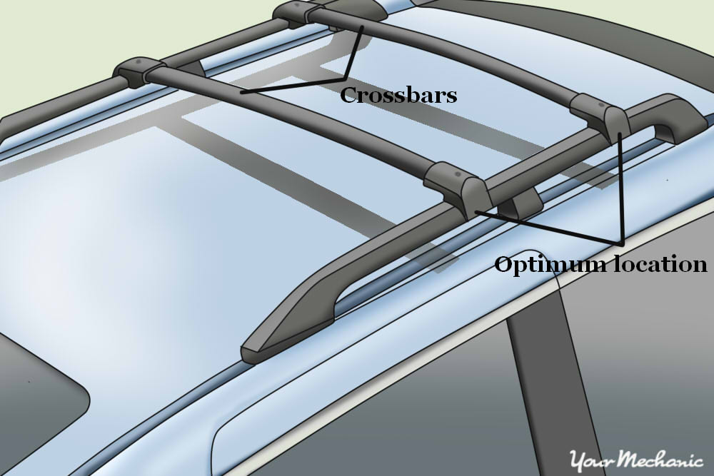 How to Decide on a Roof Rack