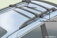 Car Roof Racks Universal Car Roof Racks | Go4CarZ.com