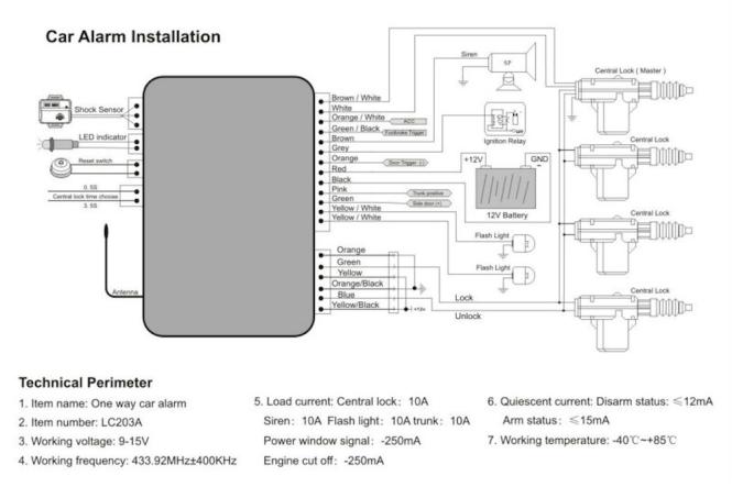 Fine Ungo Car Alarm Wiring Diagram Prestige Car Alarm Wiring Diagram Wiring Digital Resources Biosshebarightsorg