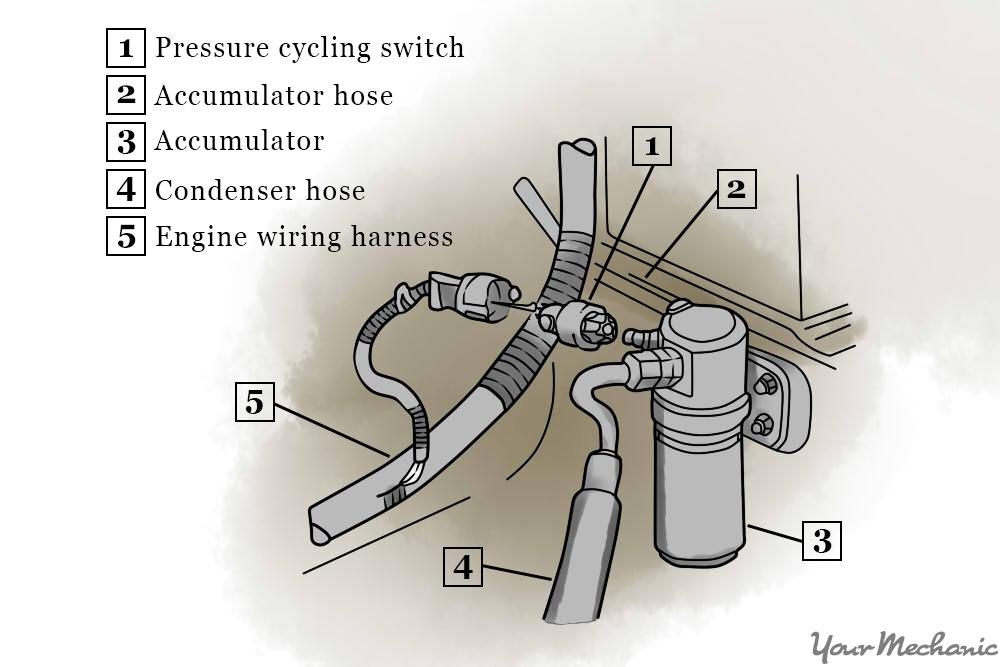 2003 honda civic belt diagram baldor motor l1410t wiring how to replace an ac clutch cycling switch | yourmechanic advice