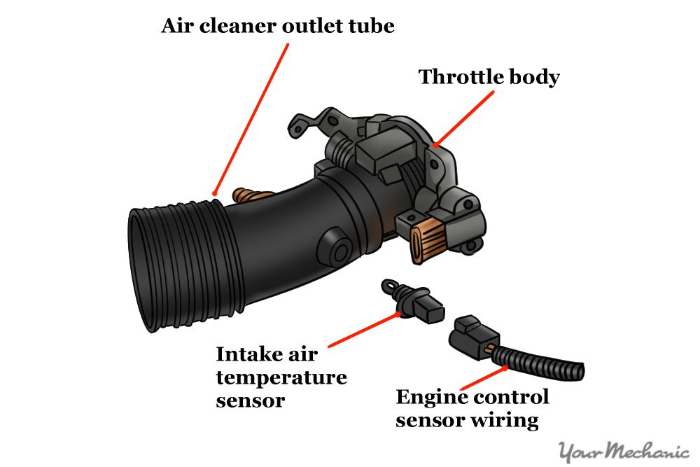 Also 4 Wire O2 Sensor Wiring Diagram Besides Horn Wiring Diagram