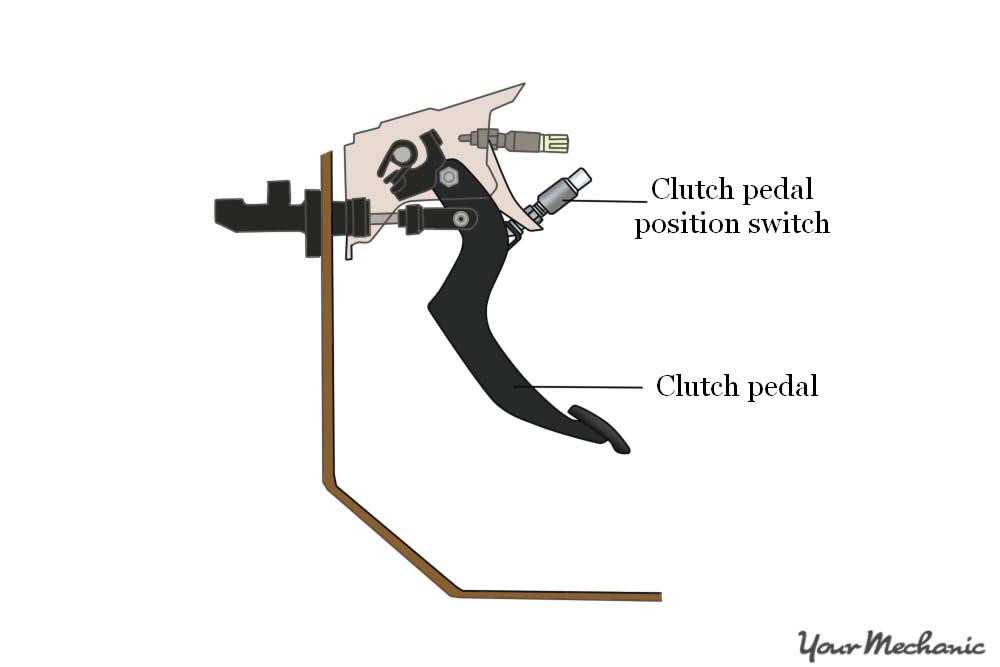 2001 saturn sl1 starter wiring diagram 2008 gmc yukon xl radio 1994 ford mustang fuse box 1965 ~ odicis