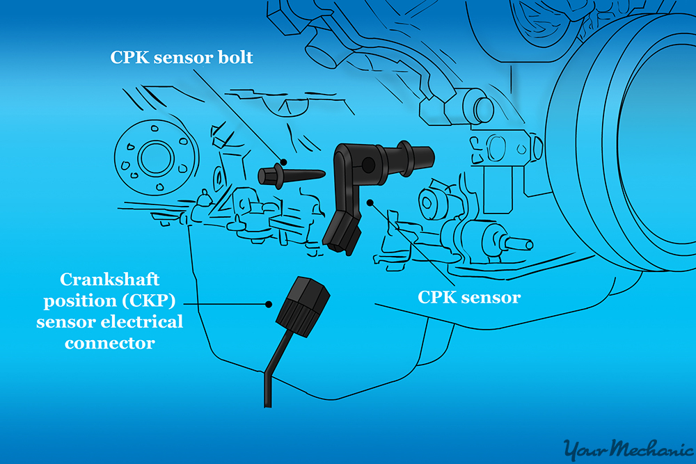 1994 toyota corolla alternator wiring diagram vt cooling fan how to replace a crankshaft position sensor | yourmechanic advice