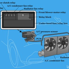 Car Aircon Electrical Wiring Diagram Craftsman Garage Door Opener Yellow Light On Sensor How To Replace An Air Conditioning Compressor Relay | Yourmechanic Advice