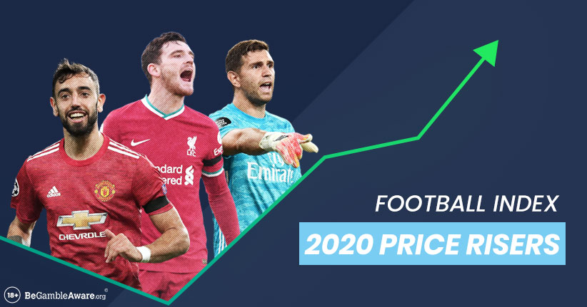 The players whose share prices rose most on Football Index in 2020