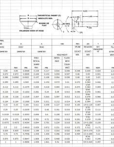 Countersink hole chart dolap magnetband co also size konmarpgroup rh