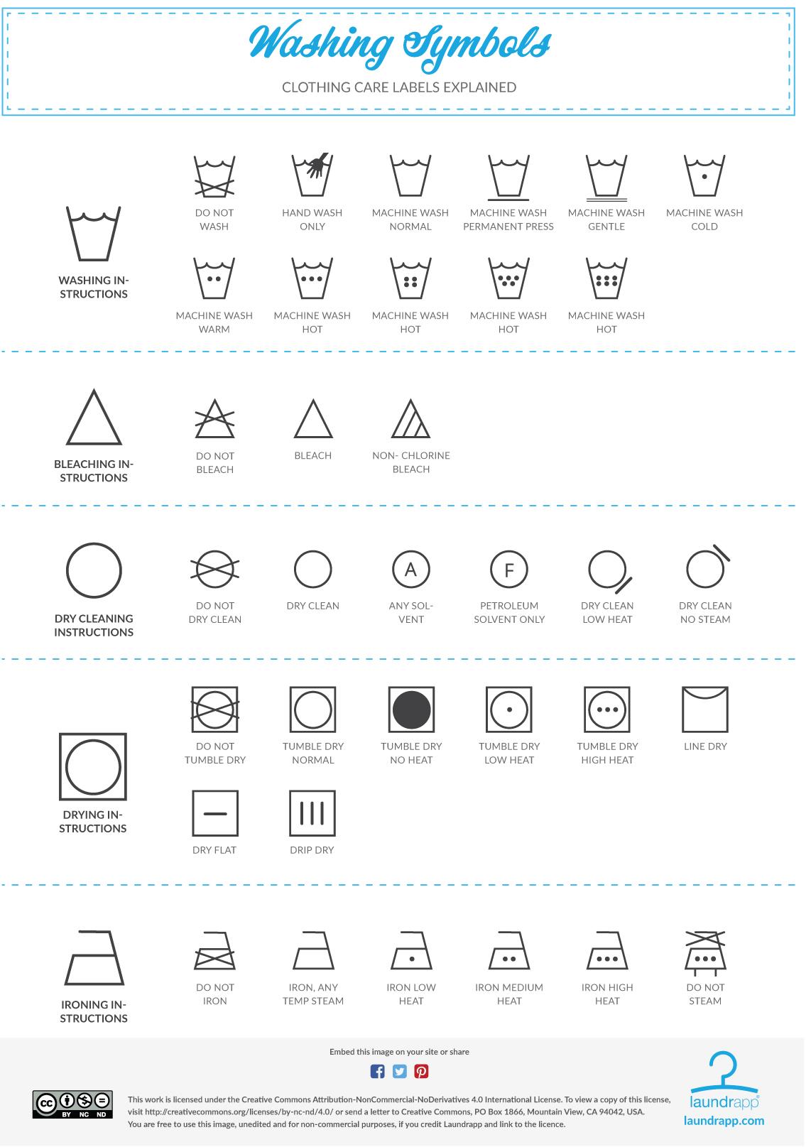laundry symbols laundrapplaundrapp