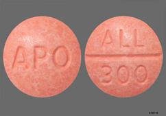 Round With Imprint Apo Pill Images - GoodRx