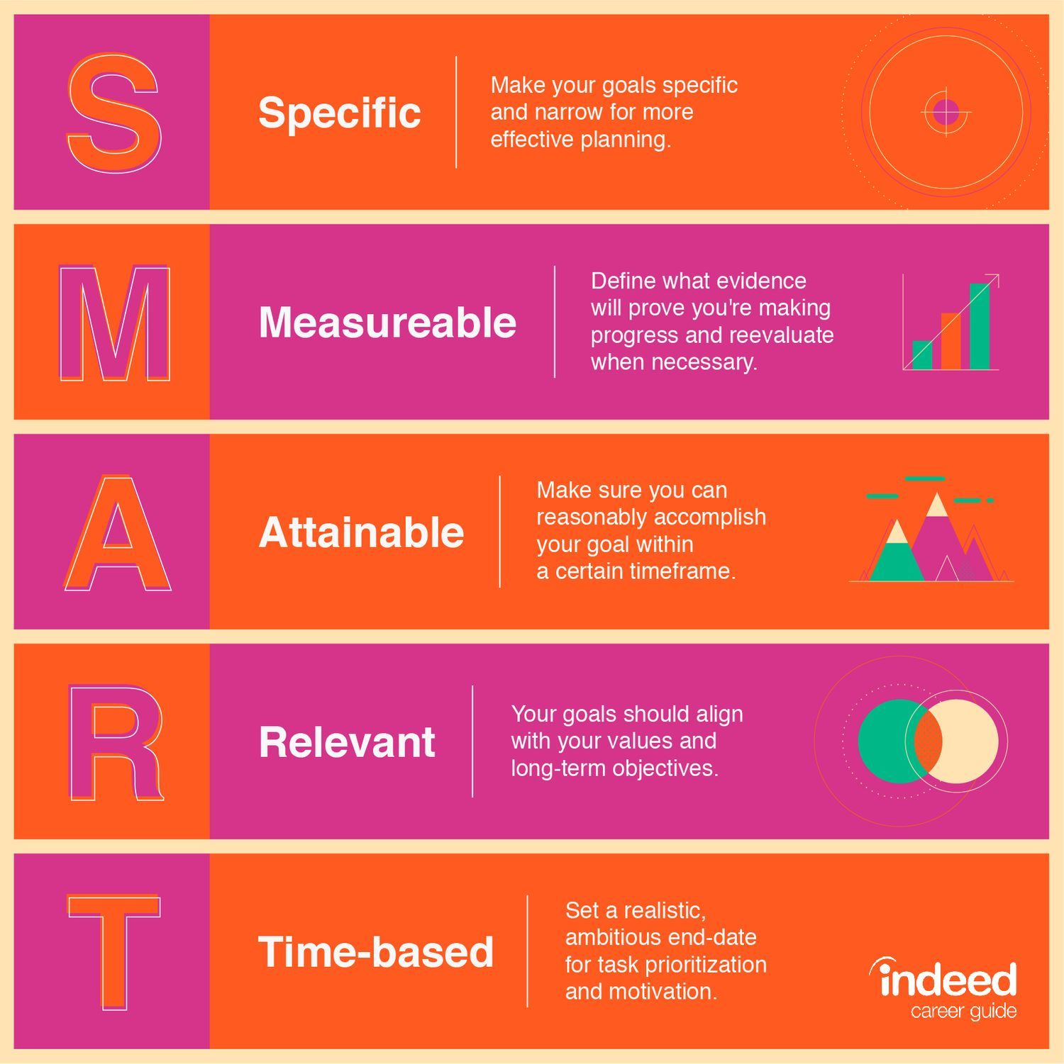 Smart Goals Definition And Examples