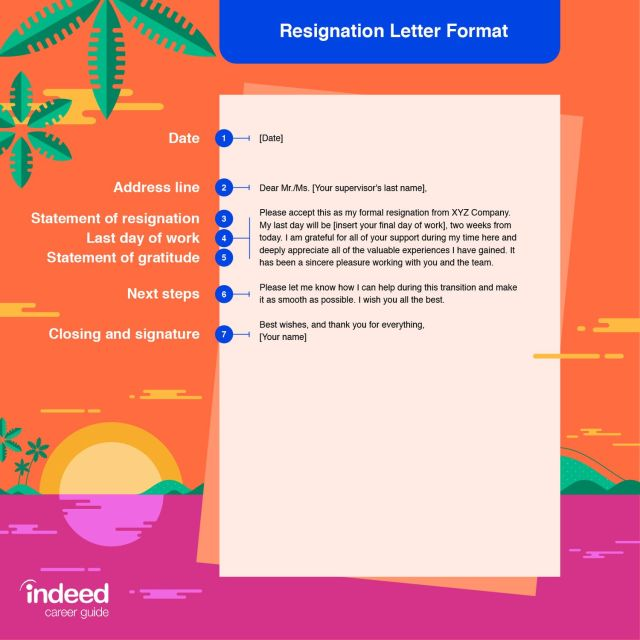 How to Write a Simple Resignation Letter: Tips and Examples