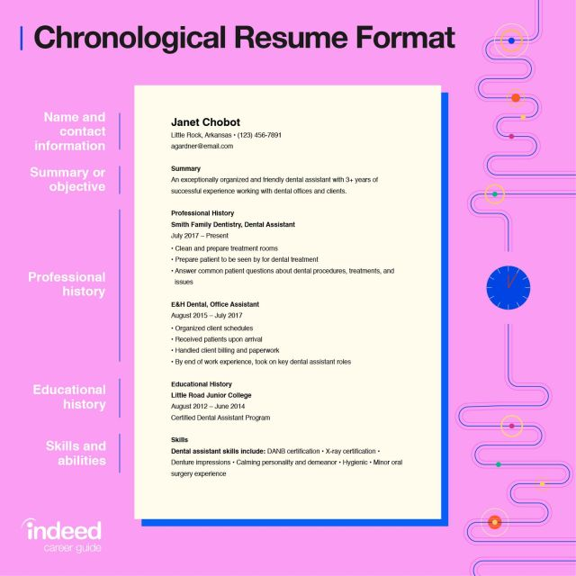 How to Make a Resume (With Examples)  Indeed.com
