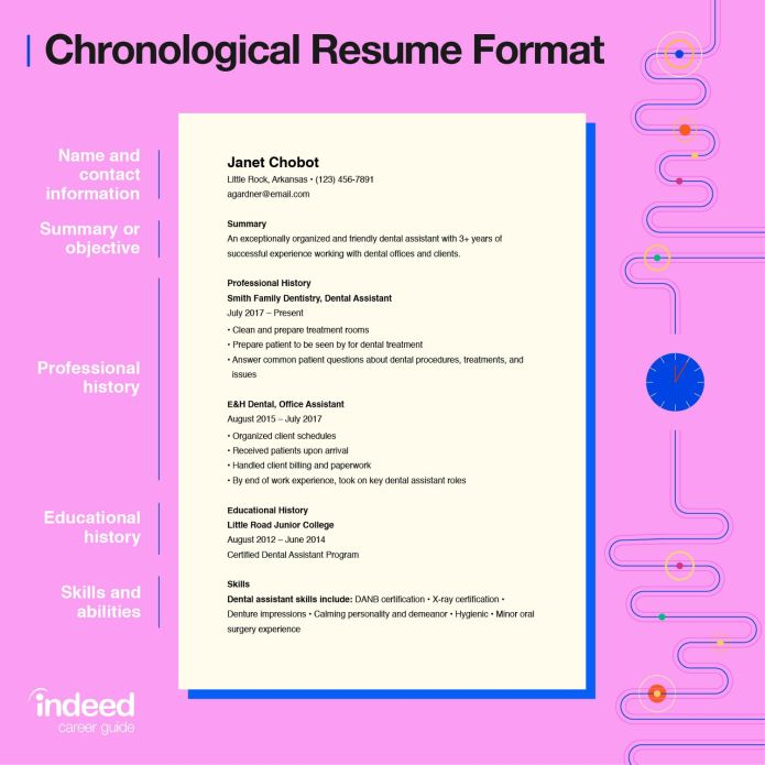 Chronological Resume Tips And Examples Indeed Com