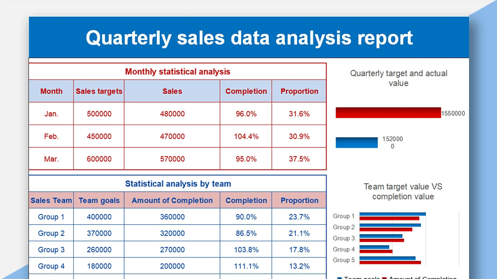 Daily sales report formats are often provided by companies to help employees in generating professional looking easy to understand daily sales reports. Wps Template Free Download Writer Presentation Spreadsheet Templates