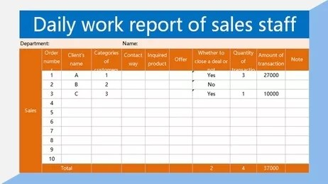 The records can help to track performance of sales volume and market trends. Wps Template Free Download Writer Presentation Spreadsheet Templates