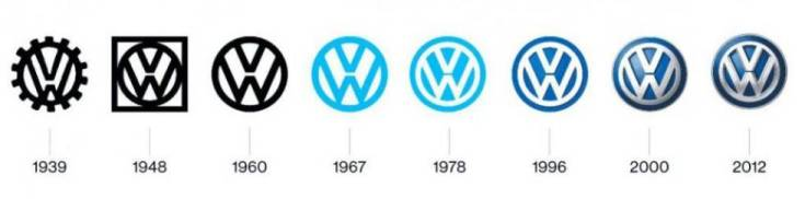 Así ha cambiado el logo de Volkswagen desde 1937 hasta hoy