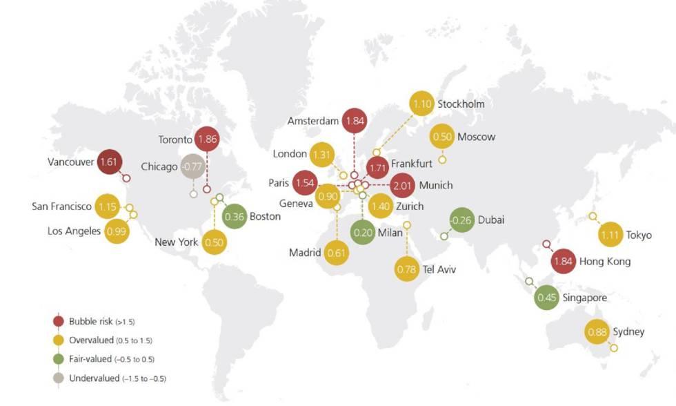 El índice UBS Global Real Estate Bubble analiza el riesgo de sobrevaloración y burbuja del mercado residencial en 24 grandes ciudades de todo el mundo.