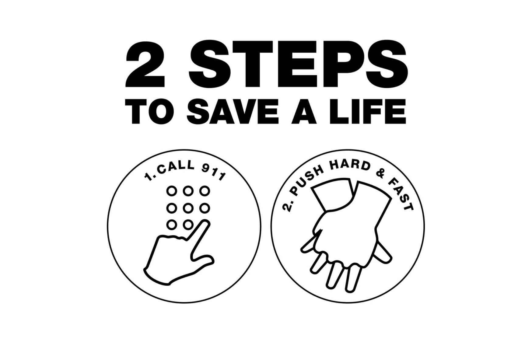 Cpr 2 Steps To Save A Life