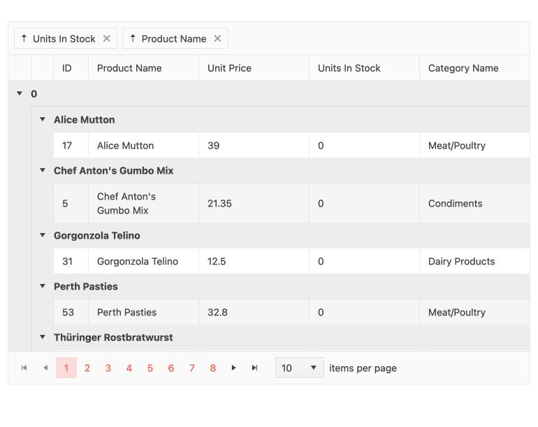 """Deux filtres de tri sont définis: Unités en stock (flèche vers le haut) et Nom du produit (flèche vers le haut). Les quatre articles que nous voyons ont tous des unités en stock de 0, et les noms sont dans l'ordre alphabétique: Alice Mutton, Gumbo Mix du chef Anton, Gorgonzola Telino, Perth Pasties. """"Title ="""" KendoReact Data Grid Component - Persist Grouping"""