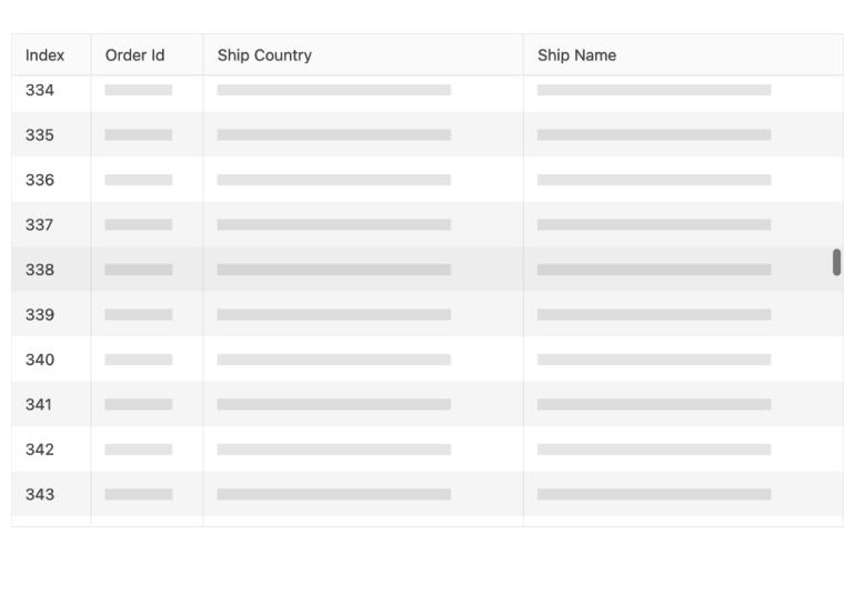 KendoReact Data Grid Component - espaces réservés lors de la virtualisation. Un tableau avec index, numéro de commande, pays du navire, nom du navire a des lignes grisées contenant la place pour les données à remplir dans les lignes.