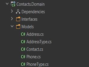 L'explorateur de modèles de contact affiche: Contacts.Domain with Dependencies, Interfaces and Models. Sous Modèles se trouvent Address.cs, AddressType.cs, Contact.cs, Phone.cs, PhoneType.cs.