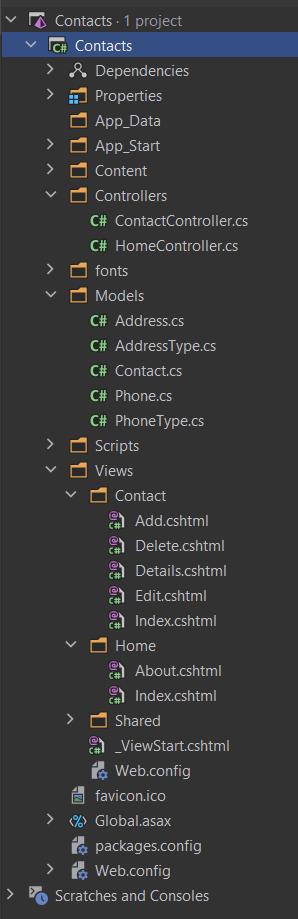 """Exemple d'explorateur de solutions: Contacts - 1projet> Les contacts incluent les dépendances, les propriétés, les données d'application, le démarrage de l'application, le contenu, les contrôleurs, les polices, les modèles, les scripts, les vues, etc."""" """"/></p data-recalc-dims="""