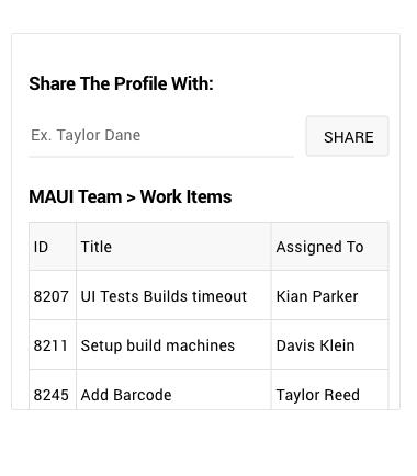 L'interface utilisateur Telerik pour le contrôle d'entrée MAUI comporte un champ de partage et affiche un exemple de texte 'Ex. Taylor Dane'.