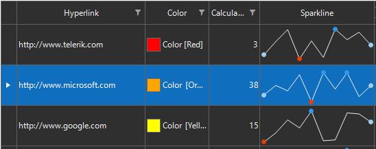 Dark Office2019 montre une grille avec lien hypertexte, couleur, calculatrice et graphique sparkline . L'arrière-plan est noir (ou presque noir), le texte est blanc, les bordures sont gris clair, un surlignage de ligne est un bleu royal et les tons clairs sont rouge, orange et jaune.