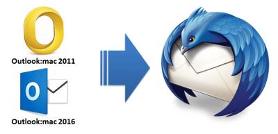 Mac Outlook to Thunderbird Converter