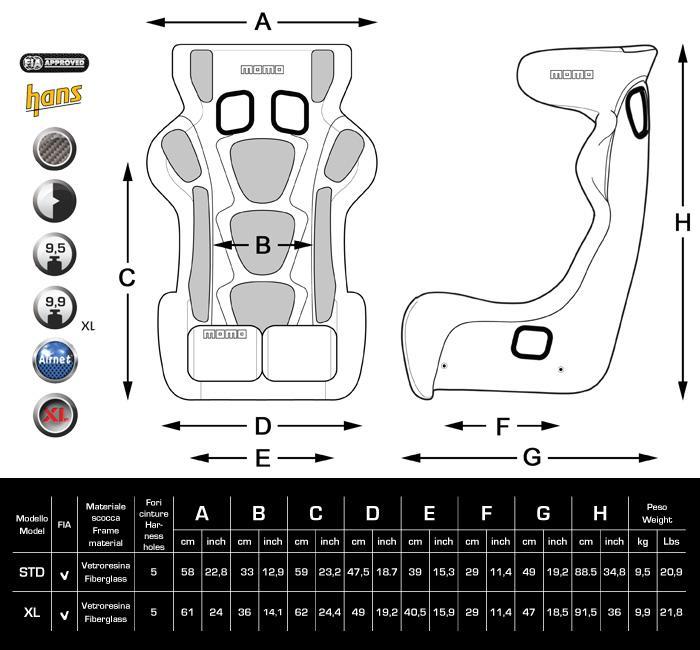 Racing Parts: Racing Parts Brands