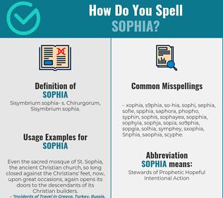 Correct spelling for Sophia [Infographic] | Spellchecker.net