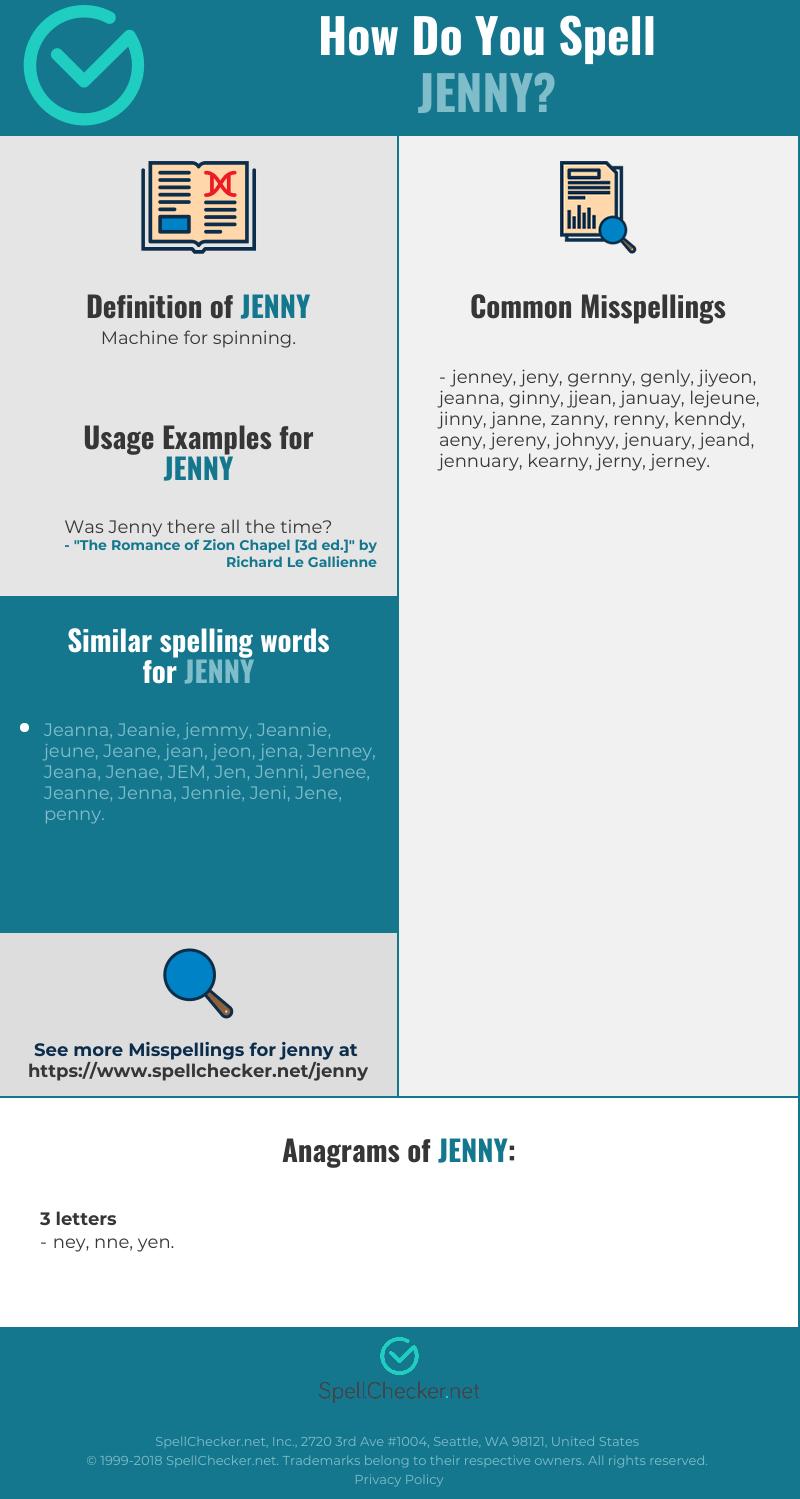 Correct spelling for jenny [Infographic] | Spellchecker.net
