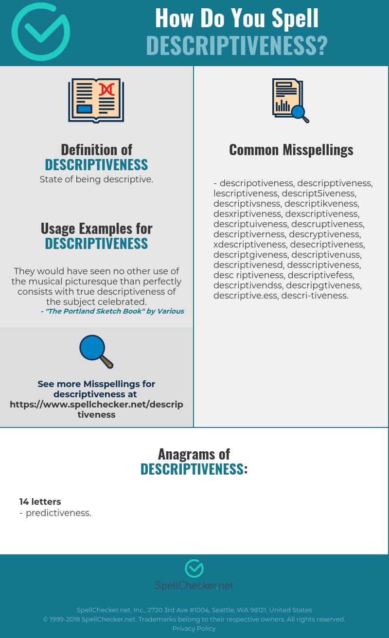 How Do You Spell Picturesque : spell, picturesque, Correct, Spelling, Descriptiveness, [Infographic], Spellchecker.net