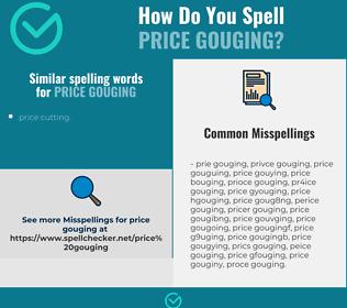 Correct spelling for price gouging [Infographic] | Spellchecker.net