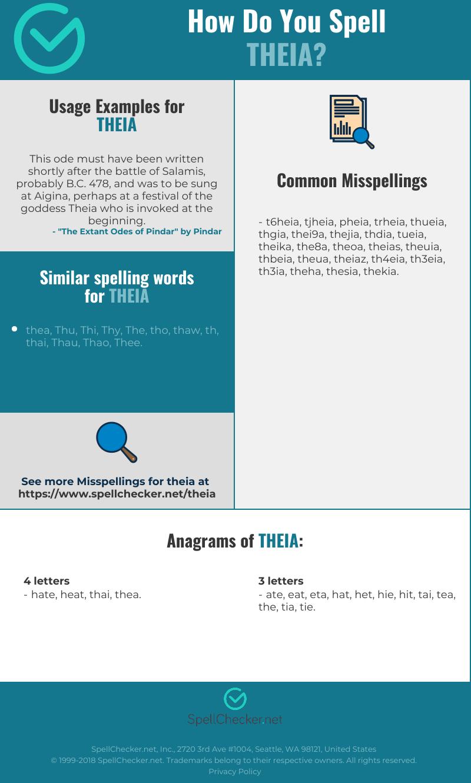 Correct spelling for theia [Infographic]   Spellchecker.net