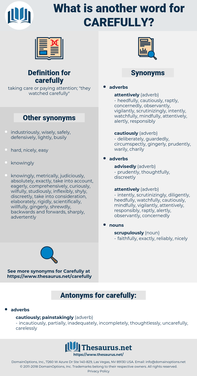 Synonyms for CAREFULLY - Thesaurus.net