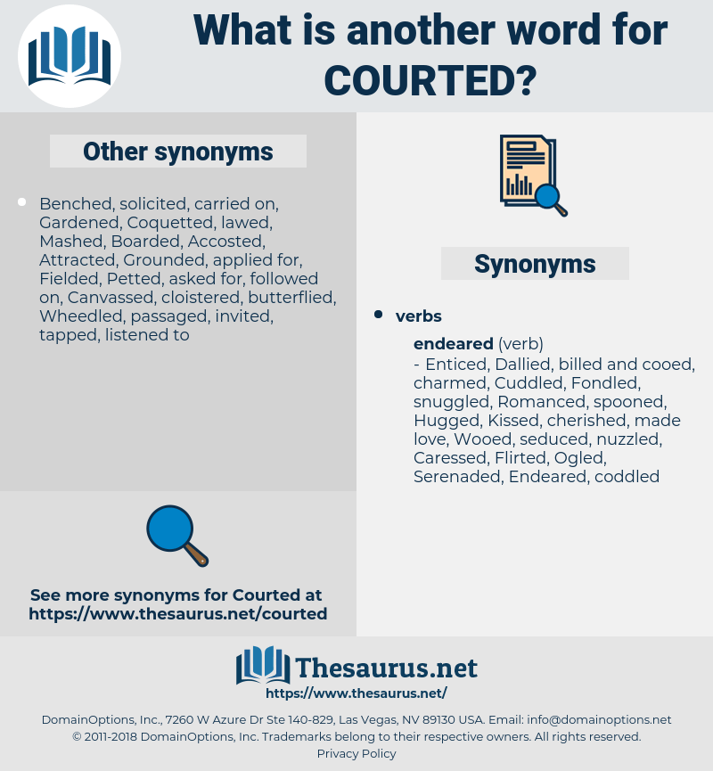Courted Synonyms Antonyms