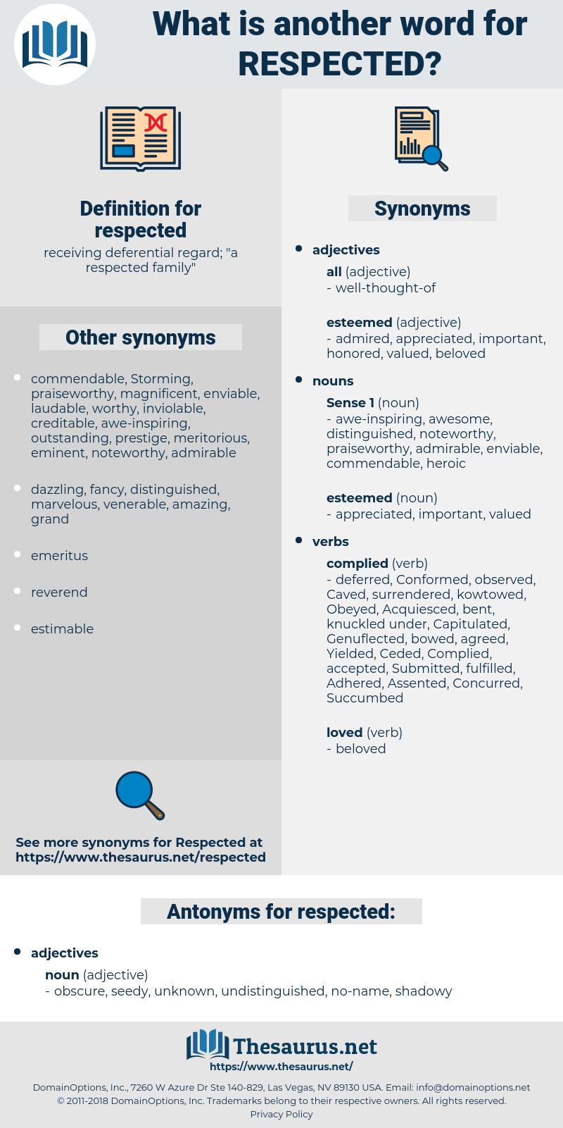 Synonyms for RESPECTED - Thesaurus.net