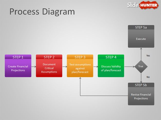 Through the sharing community, you can either upload and share your creative flowchart designs or explore suitable templates for personal use. Free Process Flow Diagram Template For Powerpoint
