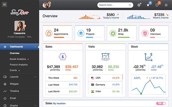 Sunrise Admin Dashboard Template Admin & Dashboards