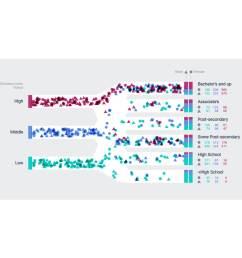 chapter 12 advanced visualization animated sankey diagramadvanced [ 1000 x 1000 Pixel ]