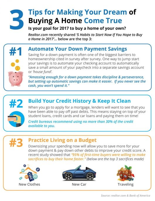 3 Tips for Making Your Dream of Buying a Home Come True [INFOGRAPHIC]   MyKCM