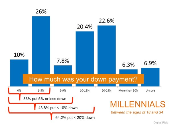 2 Myths That May Be Holding Back Buyers | MyKCM