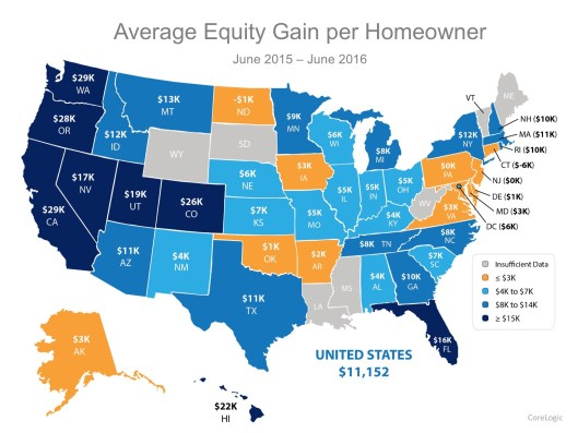 The Great News About Rising Prices for Homeowners | MyKCM
