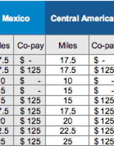 United upgrade award chart also how to your flight with mileageplus miles rh rewardexpert