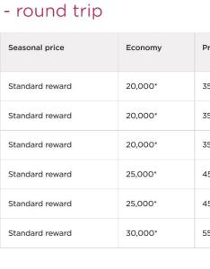 Virgin atlantic award chart with flight redemptions based upon one way distance also how to score delta awards using   program rh rewardexpert
