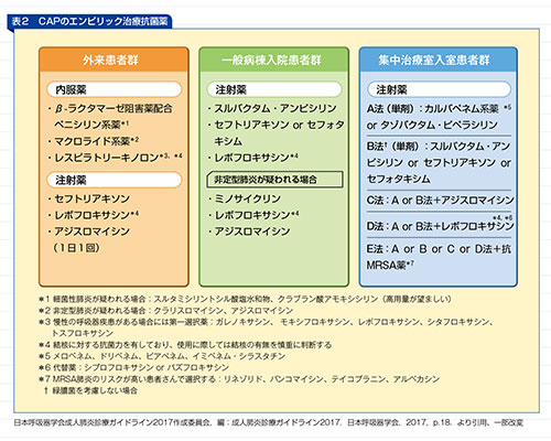 Images of 抗菌剤の年表 - JapaneseClass.jp