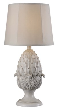 Artichoke Outdoor Table Lamp from Kenroy (32487RW ...