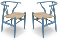 Modern Classics Albany Light Blue Chair Set of 2 from Aeon ...