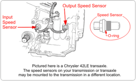 2005 Nissan Altima Revolution Sensor Wiring Diagram